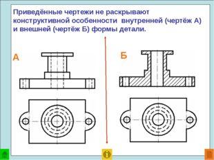 Такое изображение даёт полную информацию как о внешней геометрической форме