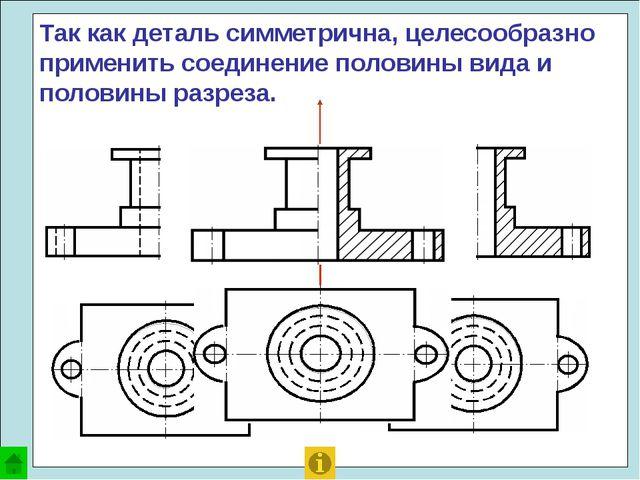 Проанализируем форму детали – тела вращения. Ось симметрии расположена гориз...
