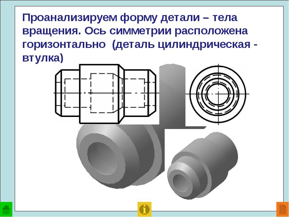 Такое изображение даёт полную информацию как о внешней геометрической форме...