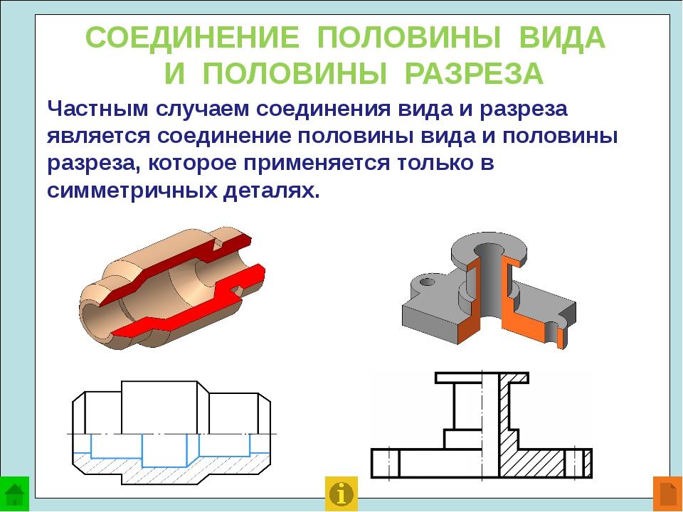 Приведённые чертежи не раскрывают конструктивной особенности внутренней (чер...