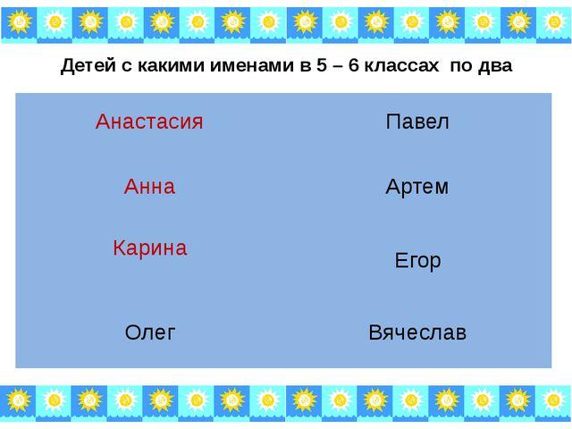 Детей с какими именами в 5 – 6 классах по два Анастасия Павел Анна Артем Кари...