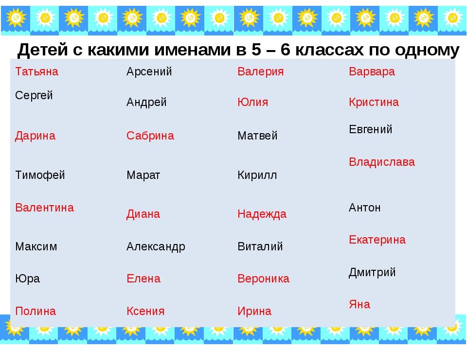Детей с какими именами в 5 – 6 классах по одному Татьяна Арсений Валерия Варв...