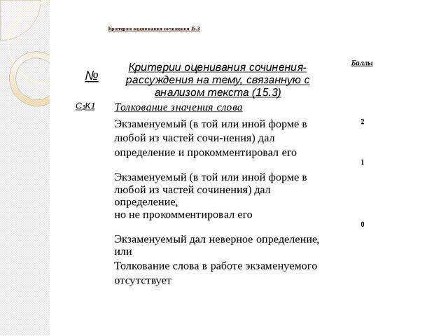 Критерии оценивания сочинения 15.3 № Критерии оценивания сочинения-рассужден...