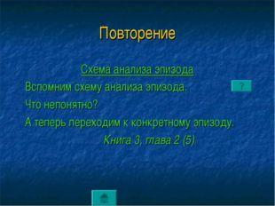 Повторение Схема анализа эпизода Вспомним схему анализа эпизода. Что непонятн