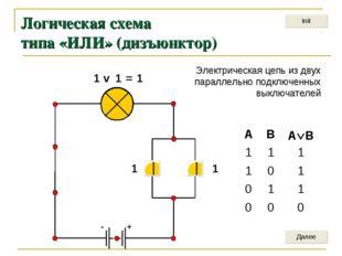 + - Логическая схема типа «ИЛИ» (дизъюнктор) 1 1 1 v 1 = 1 Электрическая цепь