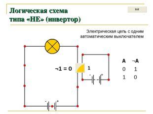 + - Логическая схема типа «НЕ» (инвертор) + - ¬1 = 0 1 Электрическая цепь с о