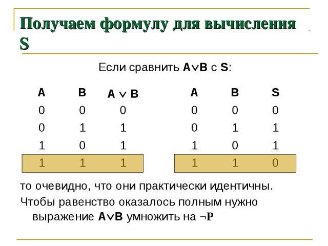 Получаем формулу для вычисления S Если сравнить АВ c S: то очевидно, что они...