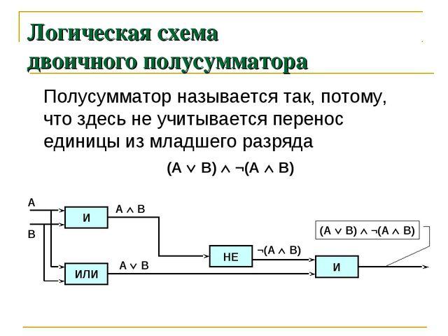 Логическая схема двоичного полусумматора Полусумматор называется так, потому...