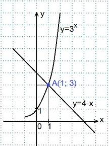 http://www.mathematics-repetition.com/wp-content/uploads/2012/06/pokaz-f4.jpg