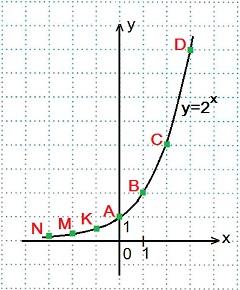 http://www.mathematics-repetition.com/wp-content/uploads/2012/06/pokaz-f1.jpg