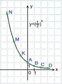 http://www.mathematics-repetition.com/wp-content/uploads/2012/06/pokaz-f11.jpg