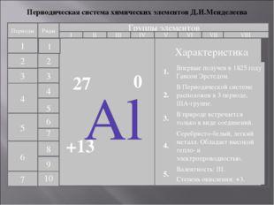 Периодическая система химических элементов Д.И.Менделеева Периоды 1 2 3 4 5 6