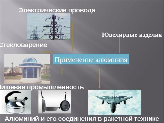 Электрические провода Ювелирные изделия Стекловарение Пищевая промышленность...