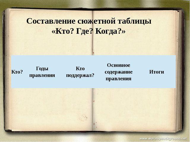 Составление сюжетной таблицы «Кто? Где? Когда?» Кто? Годы правления Кто подде...
