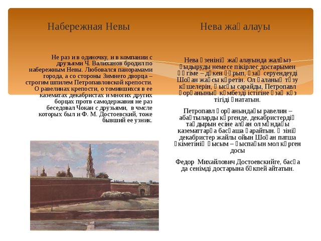 Набережная Невы Не раз и в одиночку, и в компании с друзьями Ч. Валиханов бро...