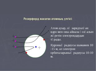 Резерфорд жасаған атомның үлгісі: Атом ауыр, оң зарядталған ядро мен оны айн