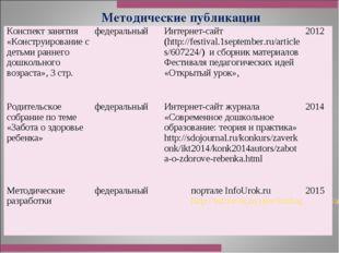 Методические публикации Конспект занятия «Конструирование с детьми раннего до