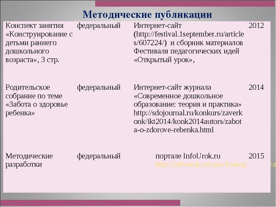 Методические публикации Конспект занятия «Конструирование с детьми раннего до...