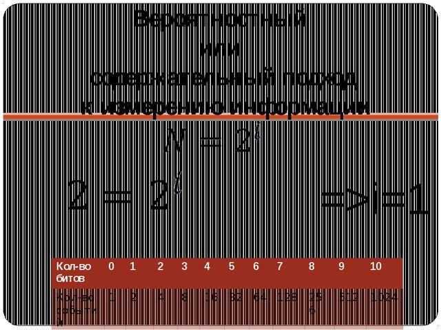 Вероятностный или содержательный подход к измерению информации =>i=1 бит Кол-...
