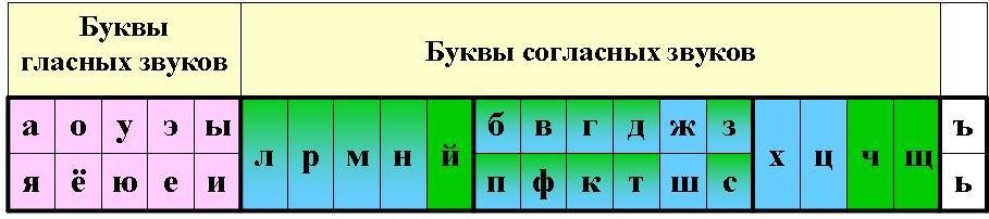 http://niklud2011.ucoz.ru/lenta_bukv.jpg