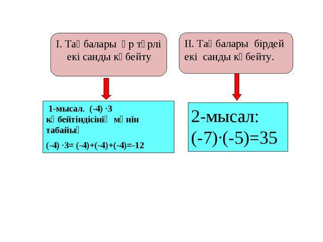 І. Таңбалары әр түрлі екі санды көбейту. ІІ. Таңбалары бірдей екі санды көбей...