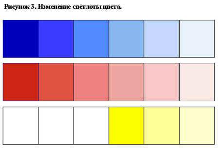 http://festival.1september.ru/articles/314394/img3.JPG