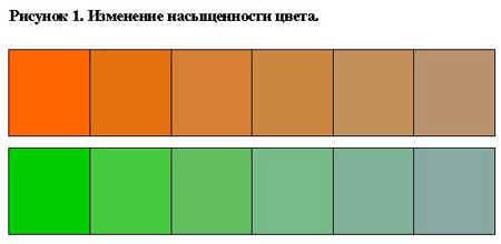 http://festival.1september.ru/articles/314394/img1.JPG