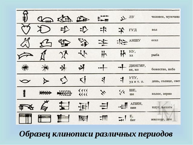Образец клинописи различных периодов