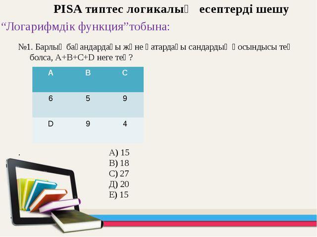 """PISA типтес логикалық есептерді шешу """"Логарифмдік функция""""тобына: №1. Барлық..."""