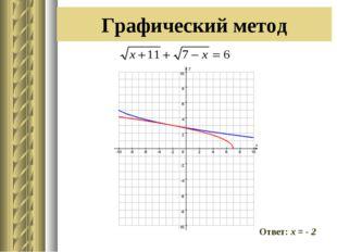 Графический метод Ответ: x = - 2
