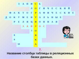 7. Название столбца таблицы в реляционных базах данных.
