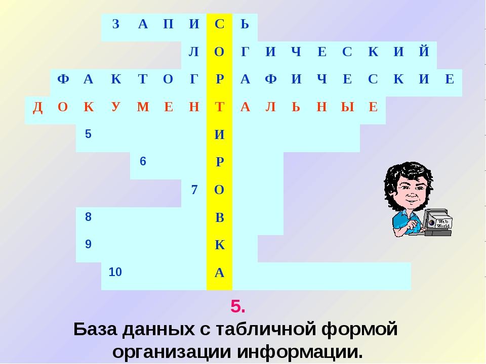 5. База данных с табличной формой организации информации.