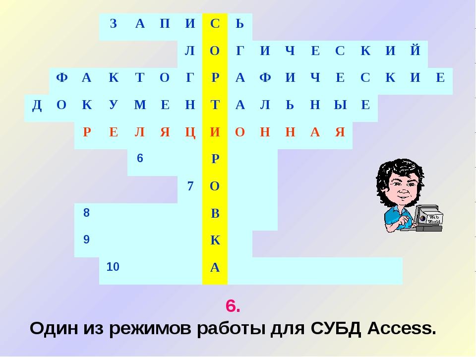 6. Один из режимов работы для СУБД Access.