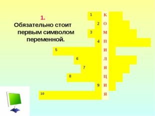 1. Обязательно стоит первым символом переменной. 1К 2