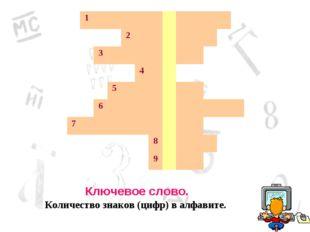 Ключевое слово. Количество знаков (цифр) в алфавите. 1 2