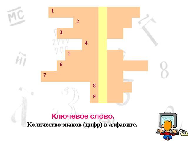 Ключевое слово. Количество знаков (цифр) в алфавите. 1 2...