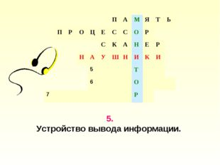 5. Устройство вывода информации. ПАМЯТЬ ПРОЦЕССОР