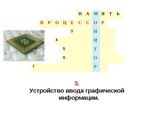 3. Устройство ввода графической информации. ПАМЯТЬ ПРОЦЕСС...