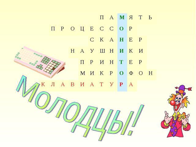 ПАМЯТЬ ПРОЦЕССОР СКАНЕР НАУШНИКИ...