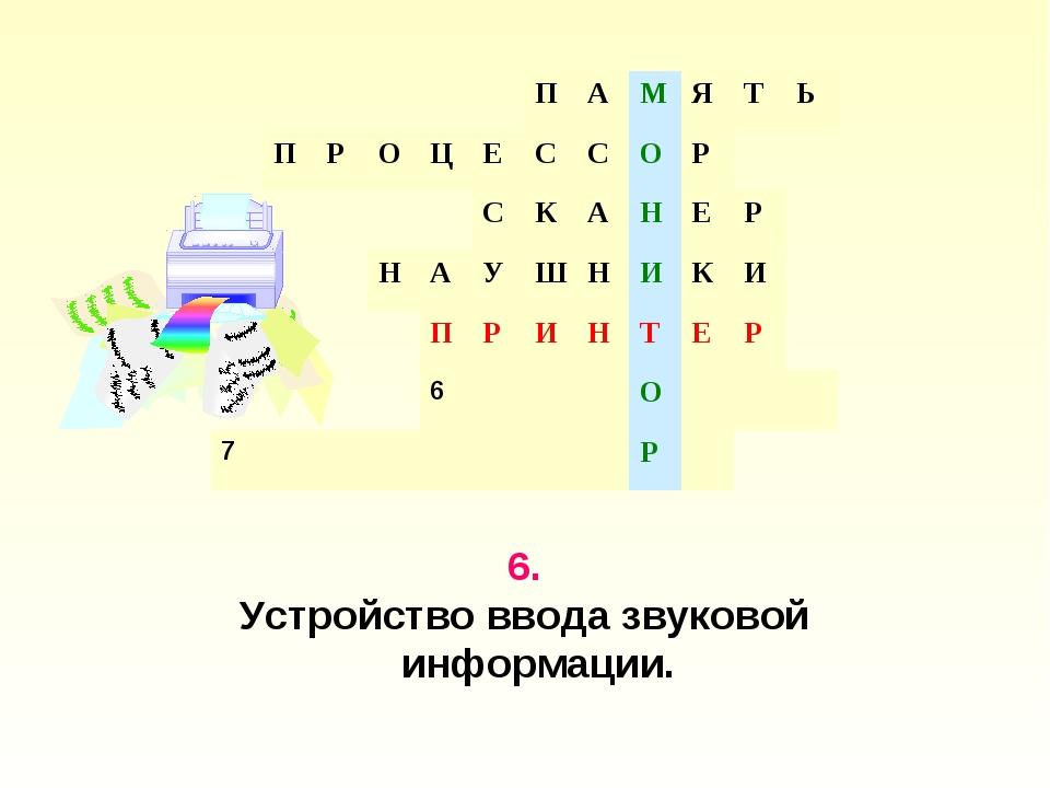 6. Устройство ввода звуковой информации. ПАМЯТЬ ПРОЦЕССОР...