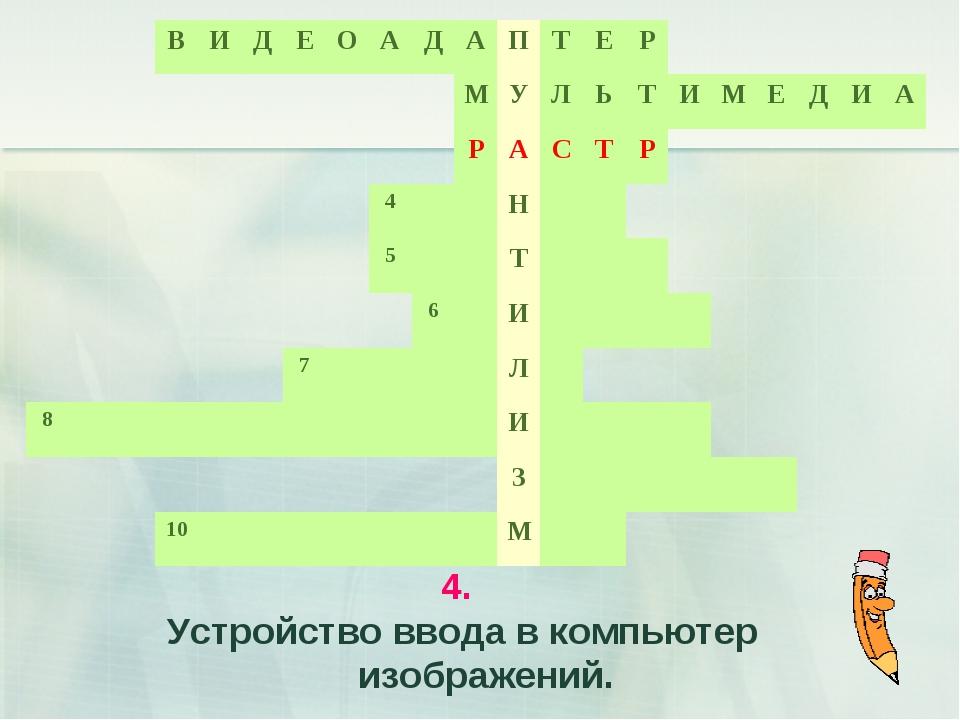 4. Устройство ввода в компьютер изображений.