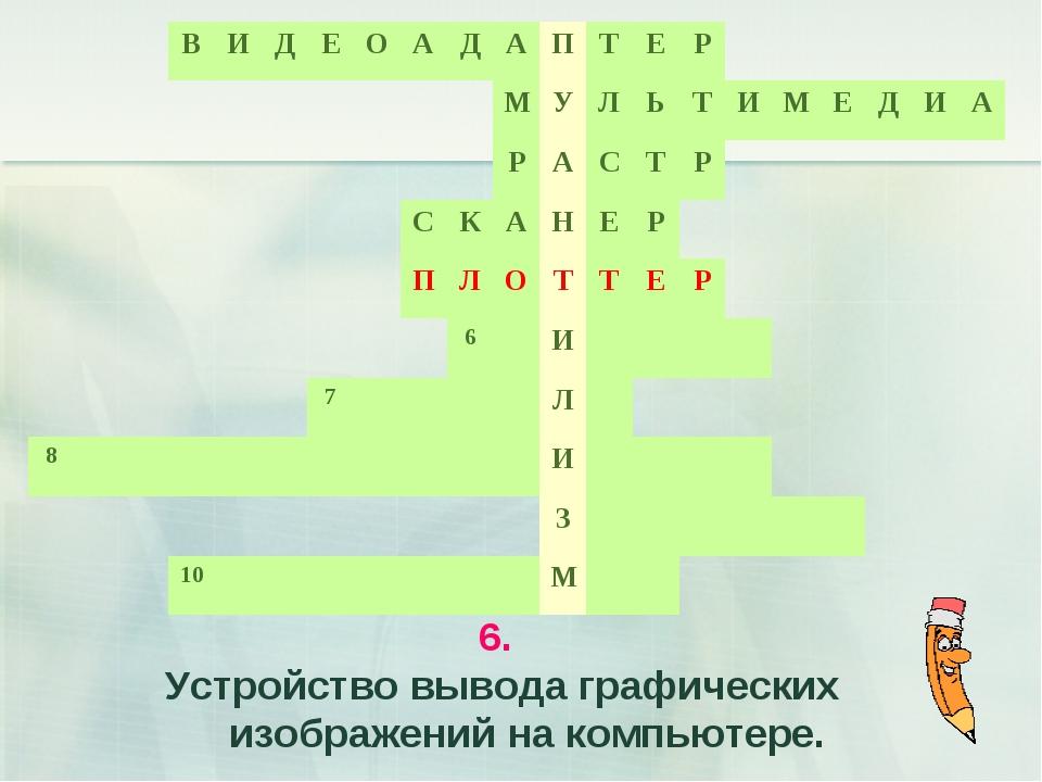 6. Устройство вывода графических изображений на компьютере.