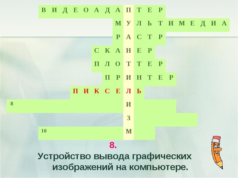 8. Устройство вывода графических изображений на компьютере.