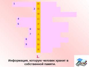 1. Информация, которую человек хранит в собственной памяти. 1И