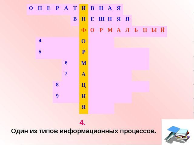 4. Один из типов информационных процессов. ОПЕРАТИВНАЯ В...