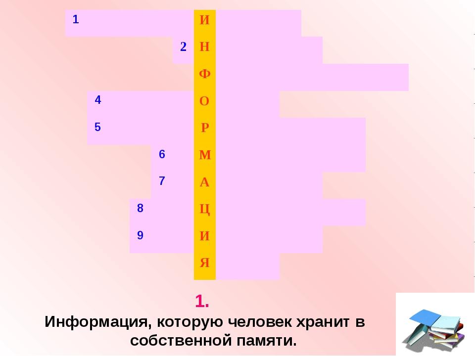 1. Информация, которую человек хранит в собственной памяти. 1И...