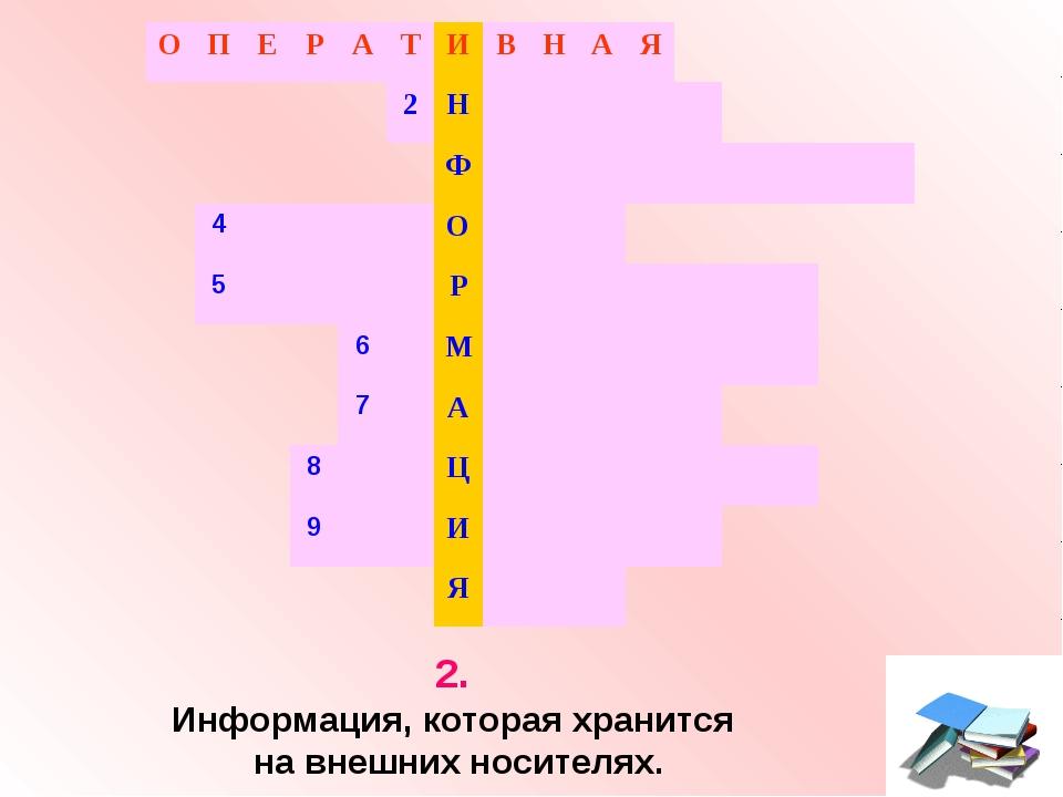 2. Информация, которая хранится на внешних носителях. ОПЕРАТИВНАЯ...