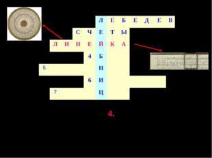 4. Первый счётный прибор древности, в переводе означает «пыль» или «мелкий пе