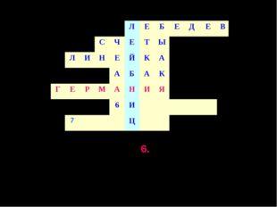 6. Этот знаменитый древнегреческий математик рассматривал счёт на абаке как о