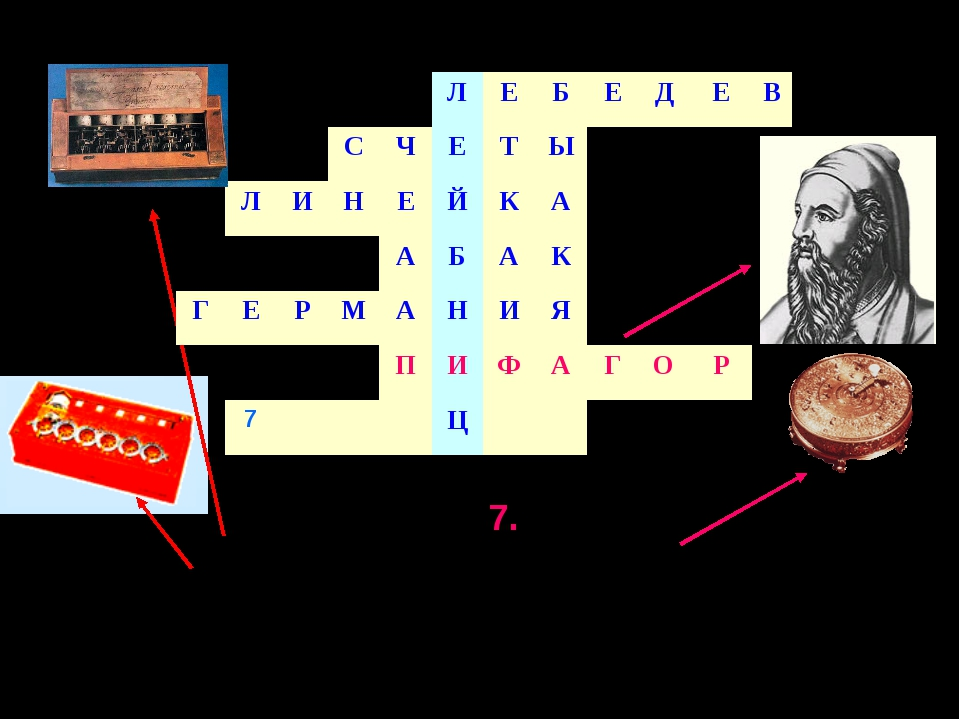 7. Страна, в которой изобретена первая счётная машина XVII века. ЛЕБЕ...